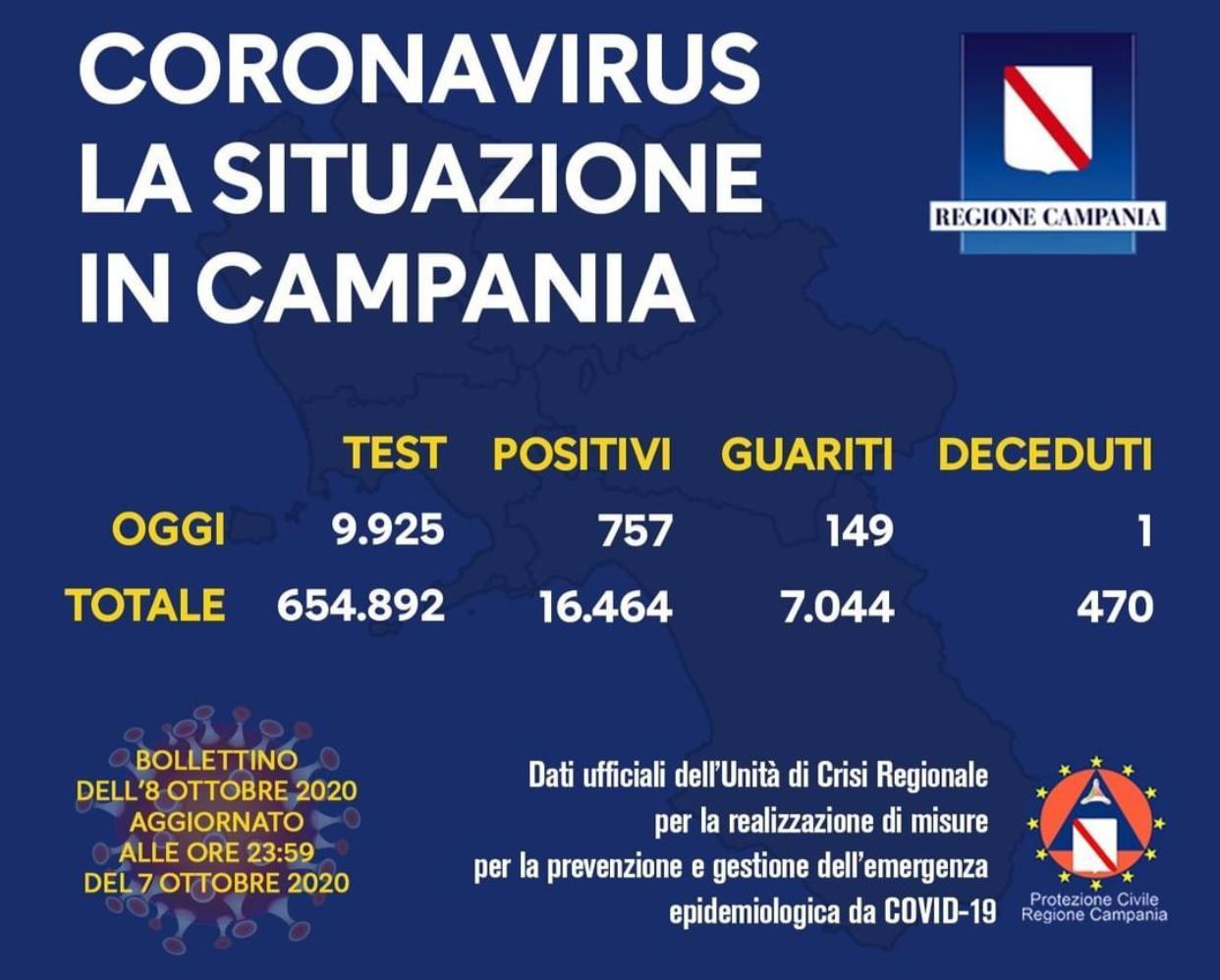 coronavirus-campania-bollettino-7-ottobre